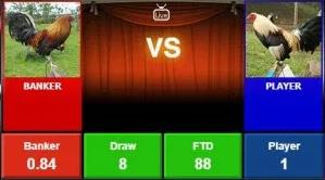 FTD & BDD